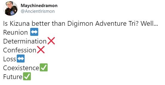 Digimon Adventure: Last Evolution Kizuna Spoilerless Review